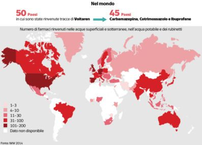 Inquinamento da farmaci – 2